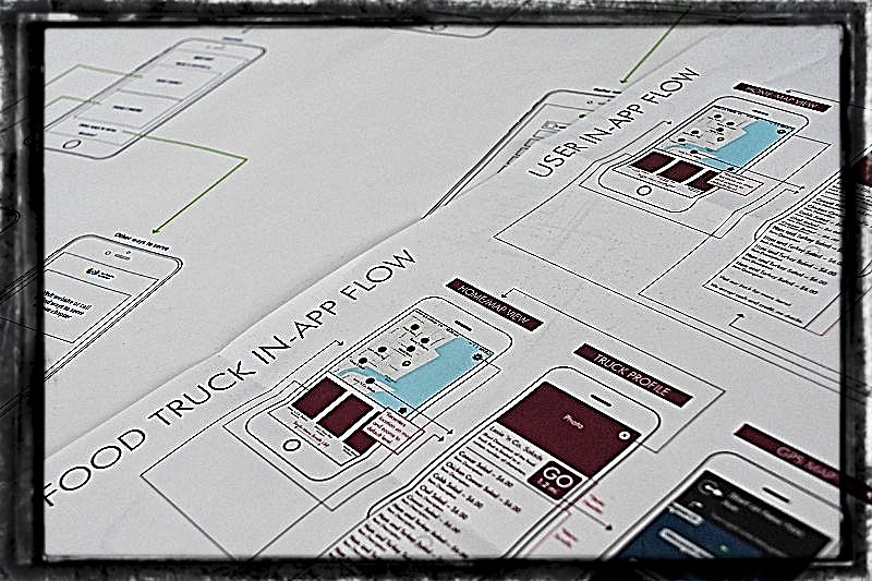Sun Graphics Media creates custom wireframes for your next website or app project. Photo of app wireframes.